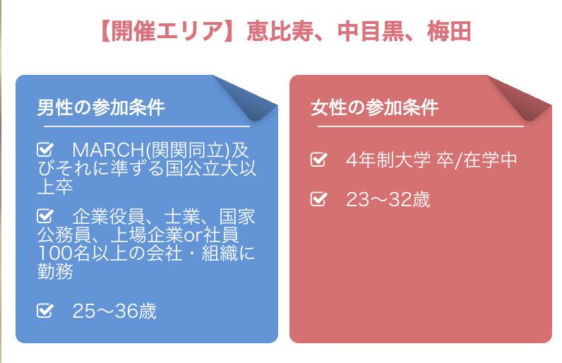 いきなりデート参加者のスペック